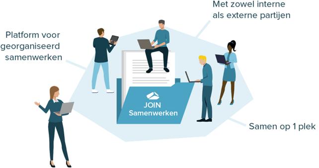 JOIN Samenwerken Infographic